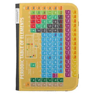 Periodic Table Of Elements Kindle 3 Covers