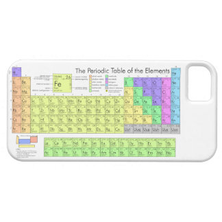 Periodic table of elements case for the iPhone 5