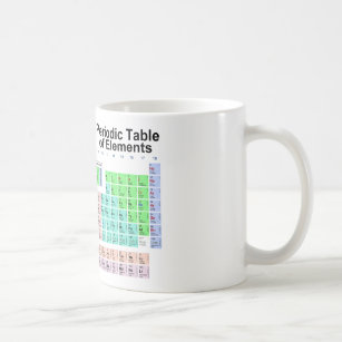 periodic table of elements coffee mug - Periodic Table Mug Australia