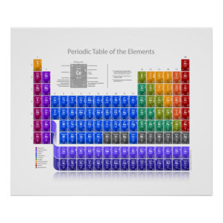 Periodic Table of Elements - Detail - White Poster