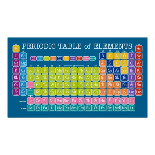 Periodic table of elements for classroom poster zazzle for Periodic table 85 elements