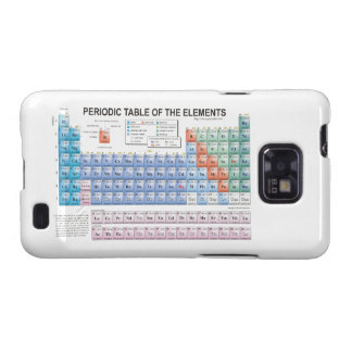 Periodic Table of Elements Fully Updated Galaxy SII Cases