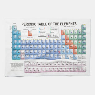Periodic table gifts on zazzle au periodic table of elements fully updated tea towel urtaz Choice Image