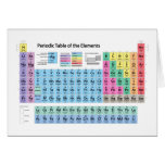 Periodic Table of Elements Greeting Cards