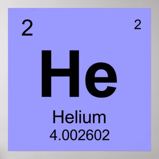 Periodic Table of Elements (Helium) Print