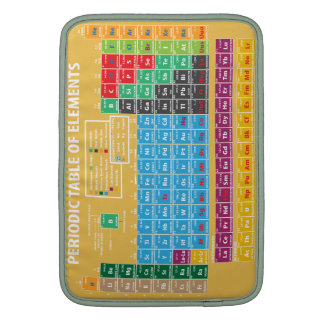 Periodic Table Of Elements MacBook Air Sleeve