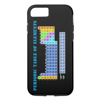 Periodic Table of Elements iPhone 7 case