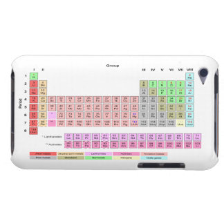 Periodic Table of Elements iPod Touch Cases