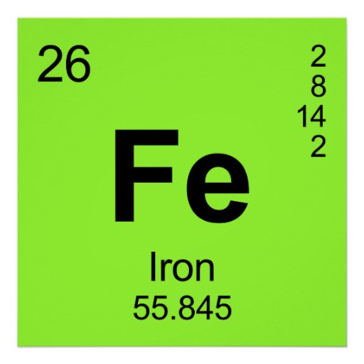 Periodic Table of Elements (Iron) Posters