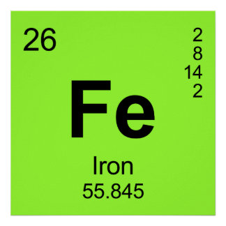 Periodic Table of Elements Iron Posters