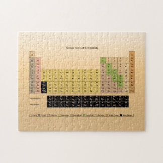 Periodic Table of Elements Jigsaw Puzzle by Janz