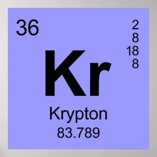 Periodic Table of Elements (Krypton) Print