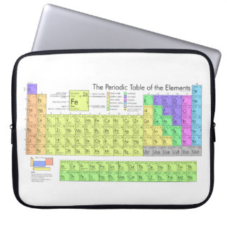 Periodic table of elements computer sleeve
