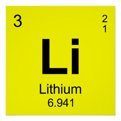 Periodic Table of Elements (Lithium) Print