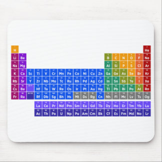 Periodic Table of Elements Mouse Pad