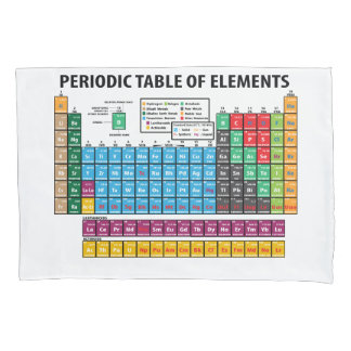 Periodic Table Of Elements Pillowcase