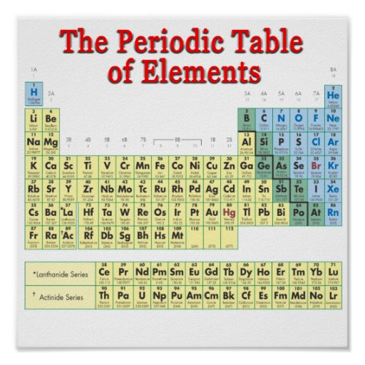 Periodic table of elements posters zazzle for Periodic table 85 elements