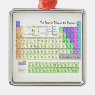 Periodic table of elements Silver-Colored square decoration