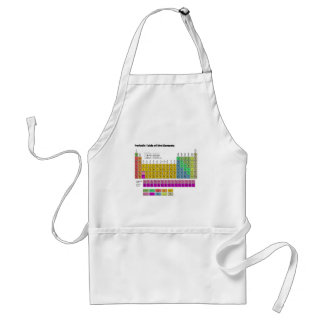 Periodic Table of Elements Standard Apron