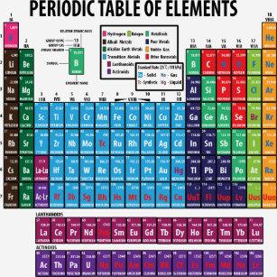 Periodic table gifts on zazzle au periodic table of elements t shirt urtaz Choice Image