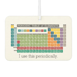 Periodic Table of Elements - Use Periodically