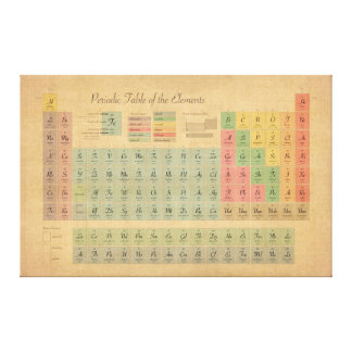 Periodic Table of Elements Vintage Style Canvas Print
