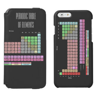 Periodic Table of Elements Incipio Watson™ iPhone 6 Wallet Case