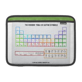 """Periodic Table Of Guitar Symbols MacBook Air 11"""" MacBook Sleeve"""