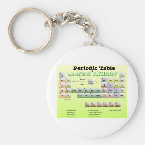 Periodic Table of rejected Elements Key Chain