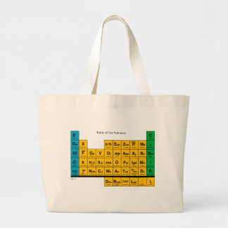 Periodic Table of Sciences Bags