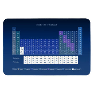Periodic Table of the Elements 4x6 Magnet by Janz
