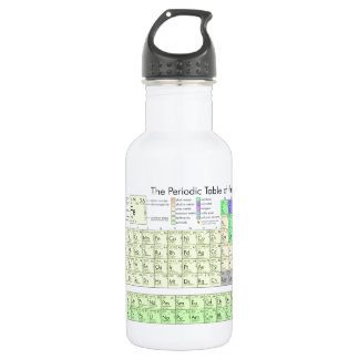 Periodic Table of the Elements 532 Ml Water Bottle