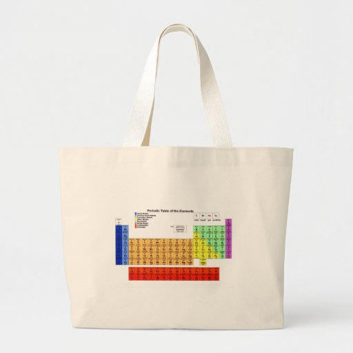 Periodic Table of the Elements Bags