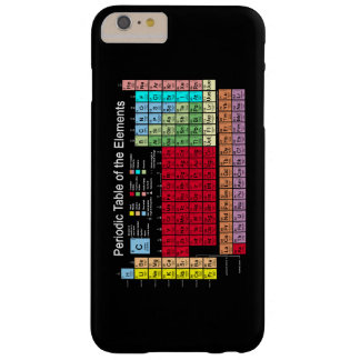 Periodic Table of the Elements Barely There iPhone 6 Plus Case