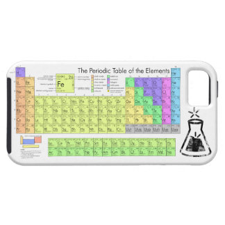 Periodic Table of the Elements iPhone 5 Cases