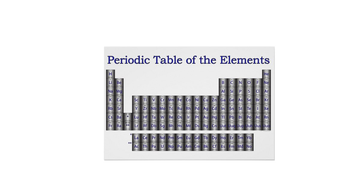 Periodic table of the elements poster zazzle for C table of elements