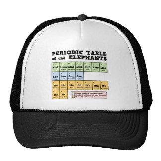 Periodic Table of the Elephants Cap