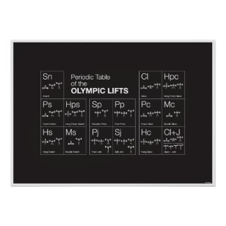 Periodic Table of the Olympic Lifts Poster