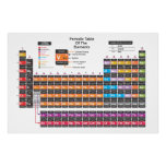 Periodic table poster