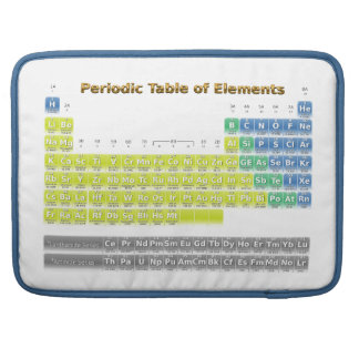 Periodic Table Sleeve For MacBooks