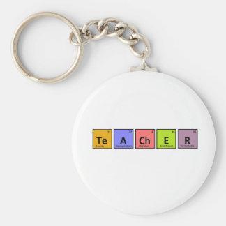 Periodic Table Teacher Appreciation Basic Round Button Key Ring