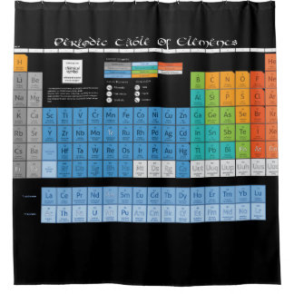 Periodical Table Shower Curtain