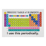 Periodically Periodic Table of Elements Posters