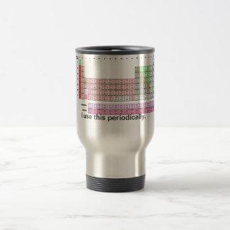 Periodically Travel Mug