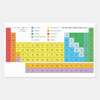 PeriodicTable Stickers