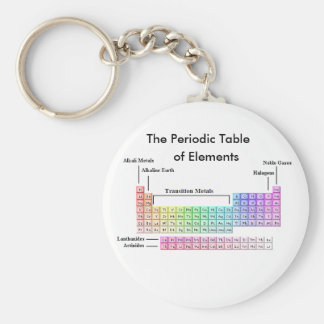 PeriodicTable, The Periodic Table , of Elements Basic Round Button Key Ring