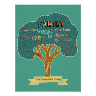 Personalised Family are like Branches of a Tree Poster