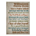 Personalised Family Rules House Sign Print