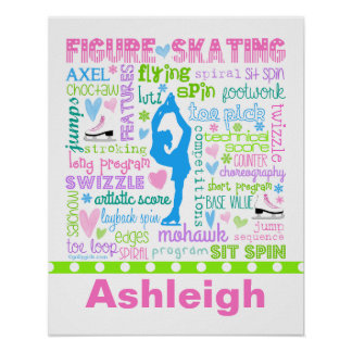 Personalised Pastel Figure Skater Words Typography Poster