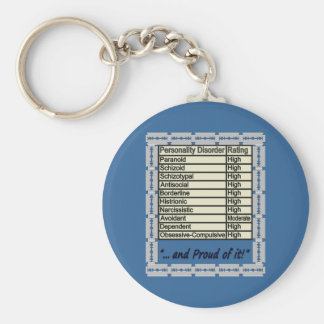 Personality Disorder 3 Key Ring